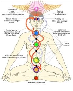la kundalini est l'énergie sacrée qui mène à l'éveil