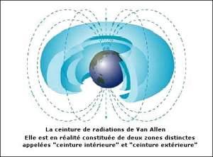 le champ magnétique terrestre a une forme de tore